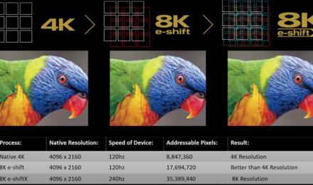 JVC stellt neue 8K Laser-Projektoren fürs Heimkino vor