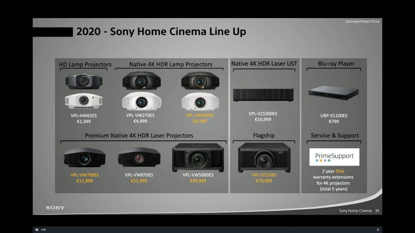 News: 2020 Sony 4K HDR (Laser) Heimkino Projektor Launch 2020 mit VPL-VW590/790ES und GTZ380 Infos