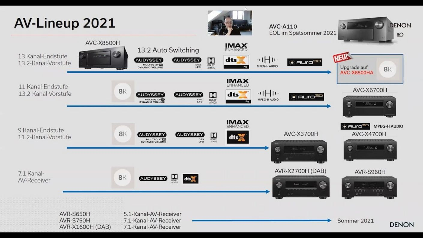 die neuen Denon AVC X8500HA + Marantz AV8805A Heimkino Flaggschiffe - Analyse des Webinars